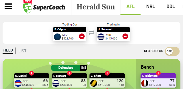 SuperCoach: Captain Swap - Joel Selwood For Patrick Cripps?